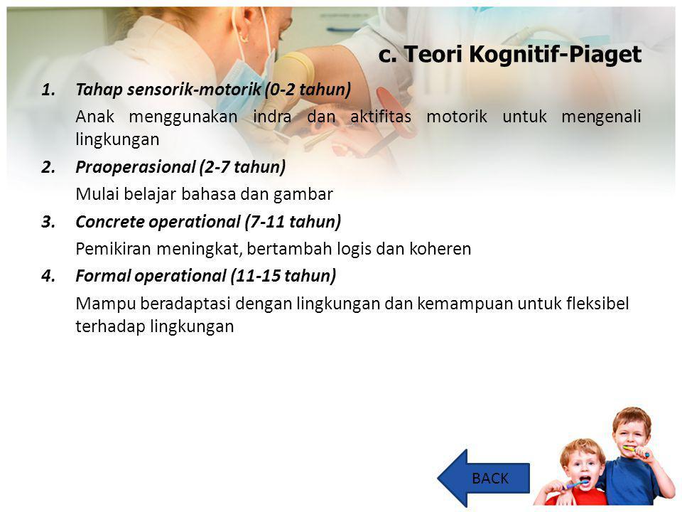 c. Teori Kognitif-Piaget 1.Tahap sensorik-motorik (0-2 tahun) Anak menggunakan indra dan aktifitas motorik untuk mengenali lingkungan 2.Praoperasional