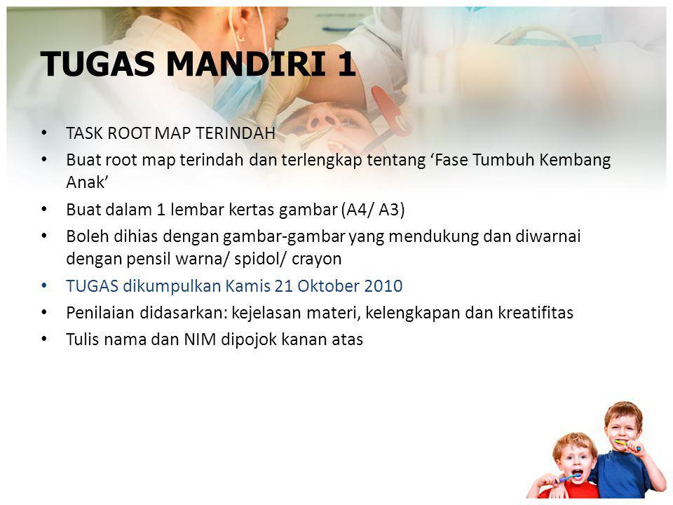 TUGAS MANDIRI 1 TASK ROOT MAP TERINDAH Buat root map terindah dan terlengkap tentang 'Fase Tumbuh Kembang Anak' Buat dalam 1 lembar kertas gambar (A4/