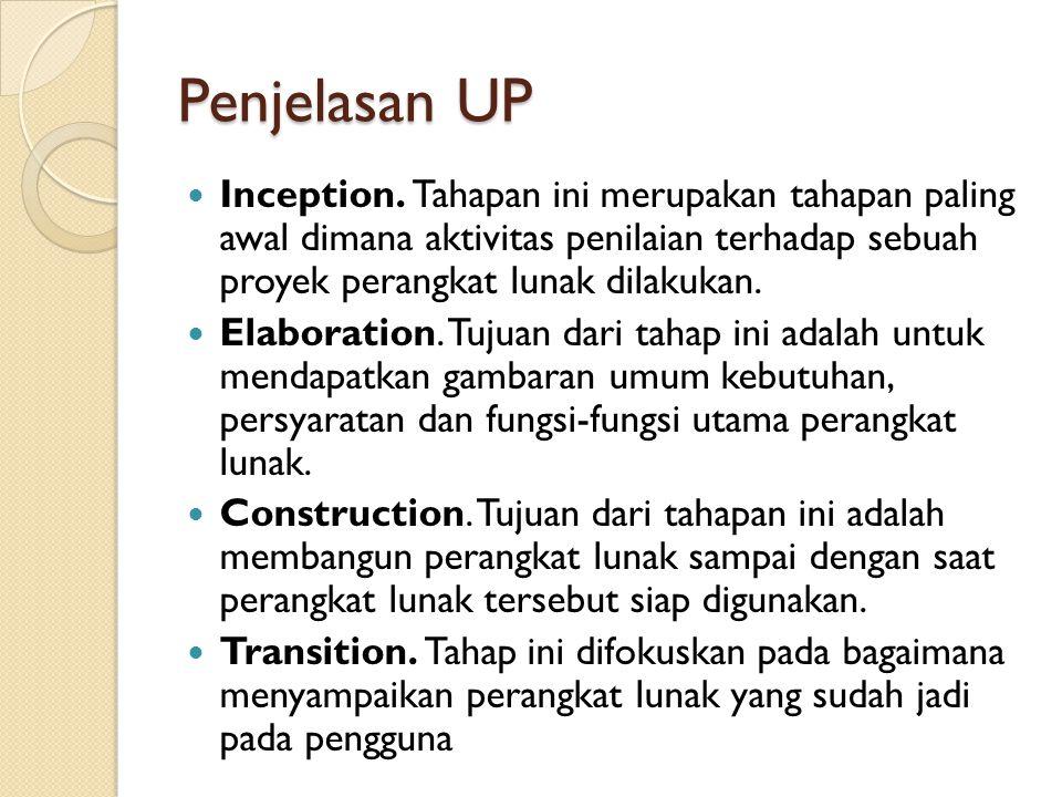 Penjelasan UP Inception. Tahapan ini merupakan tahapan paling awal dimana aktivitas penilaian terhadap sebuah proyek perangkat lunak dilakukan. Elabor