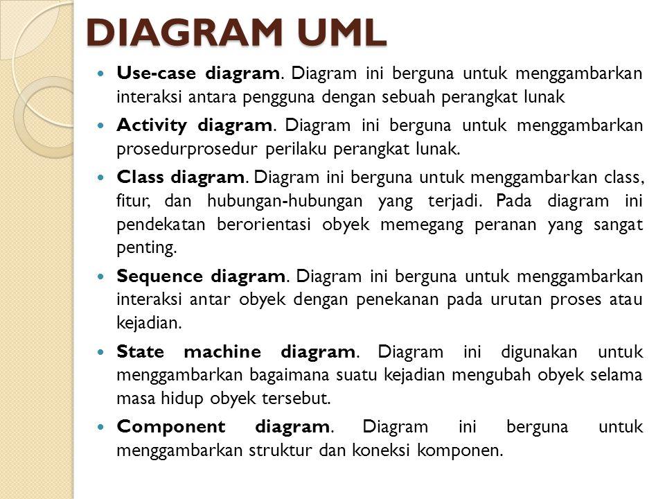 DIAGRAM UML Use-case diagram. Diagram ini berguna untuk menggambarkan interaksi antara pengguna dengan sebuah perangkat lunak Activity diagram. Diagra
