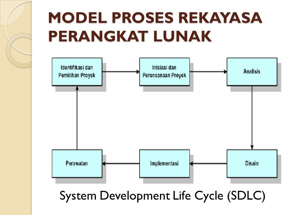 Persamaan dari Model-Model Kebutuhan terhadap definisi masalah yang jelas Tahapan-tahapan pengembangan yang teratur Stakeholder berperan sangat penting dalam keseluruhan tahapan pengembangan Dokumentasi merupakan bagian penting dari pengembangan perangkat lunak Keluaran dari proses pengembangan perangkat lunak harus bernilai ekonomis