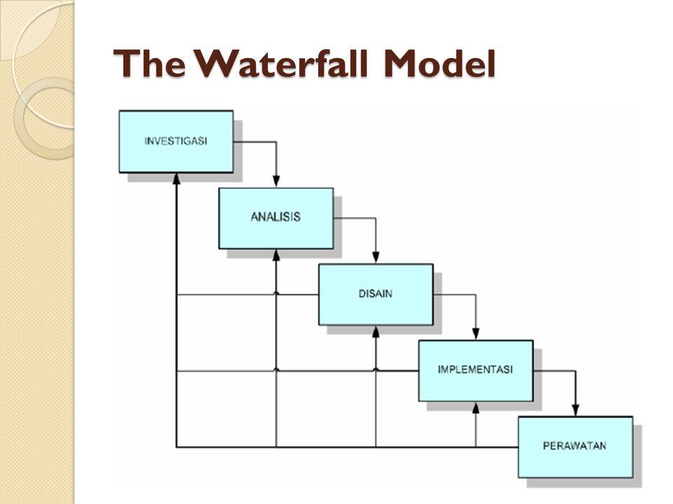 Prototyping Model Salah satu pendekatan dalam rekayasa perangkat lunak yang secara langsung mendemonstrasikan bagaimana sebuah perangkat lunak atau komponen- komponen perangkat lunak akan bekerja dalam lingkungannya sebelum tahapan konstruksi aktual dilakukan (Howard, 1997).