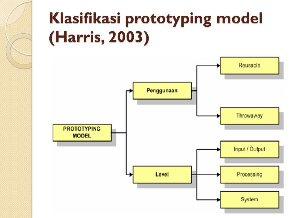 Reusable prototype : Prototype yang akan ditransformasikan menjadi produk final.