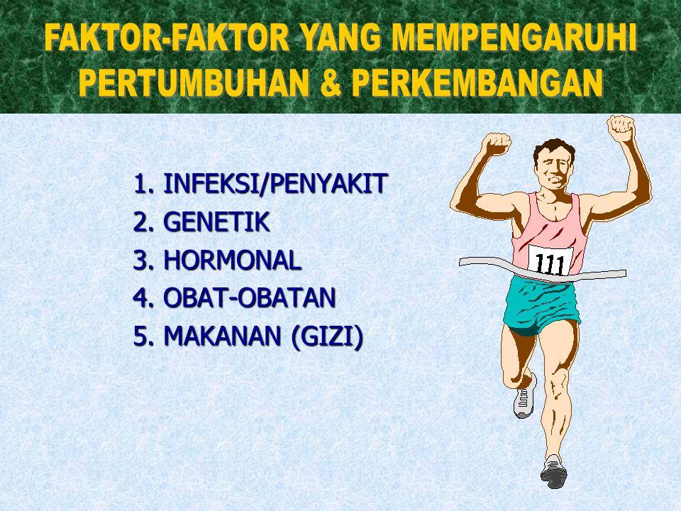 5 1. INFEKSI/PENYAKIT 2. GENETIK 3. HORMONAL 4. OBAT-OBATAN 5. MAKANAN (GIZI)