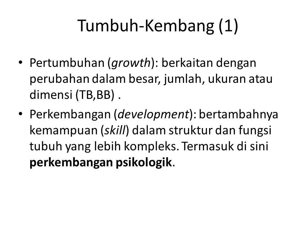 Tumbuh-Kembang (1) Pertumbuhan (growth): berkaitan dengan perubahan dalam besar, jumlah, ukuran atau dimensi (TB,BB). Perkembangan (development): bert
