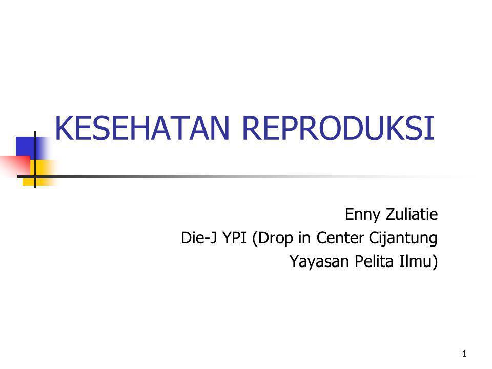 1 KESEHATAN REPRODUKSI Enny Zuliatie Die-J YPI (Drop in Center Cijantung Yayasan Pelita Ilmu)