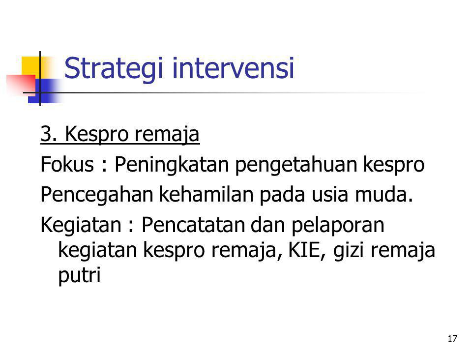 17 Strategi intervensi 3.
