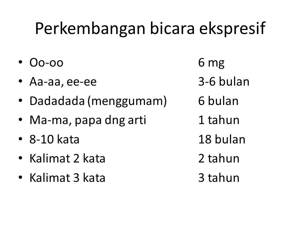 Perkembangan bicara ekspresif Oo-oo6 mg Aa-aa, ee-ee3-6 bulan Dadadada (menggumam)6 bulan Ma-ma, papa dng arti1 tahun 8-10 kata18 bulan Kalimat 2 kata2 tahun Kalimat 3 kata3 tahun