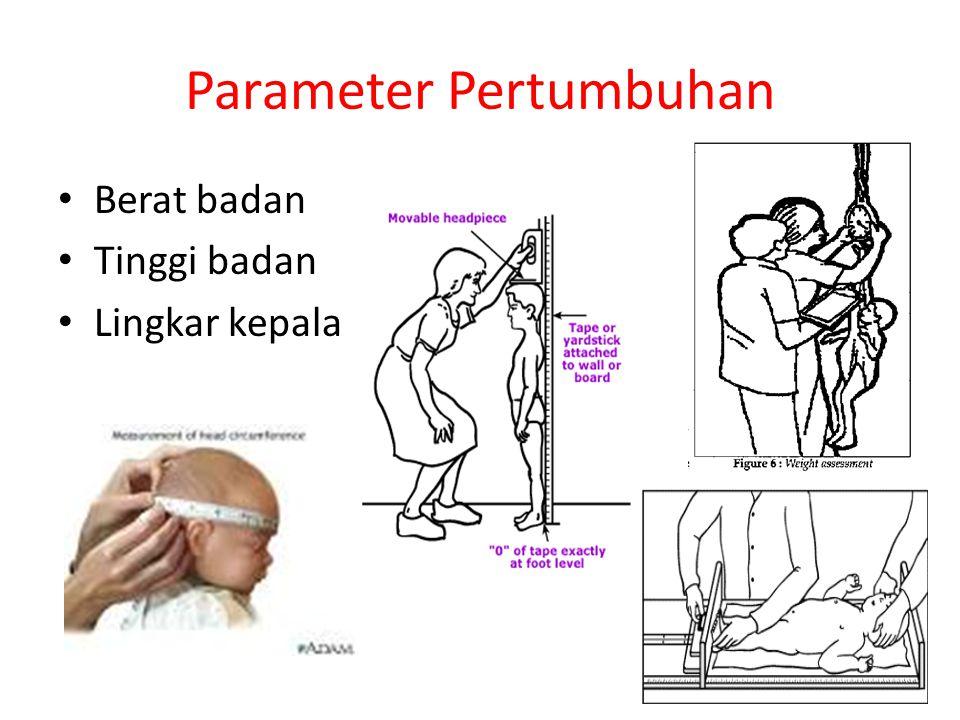 Parameter Pertumbuhan Berat badan Tinggi badan Lingkar kepala