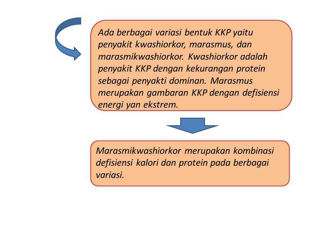 Penyakit-penyakit Defisiensi Gizi Penyakit-penyakit gizi di Indonesia terutama tergolong ke dalam kelompok penyakit defisiensi. 1. Penyakit Defisiensi