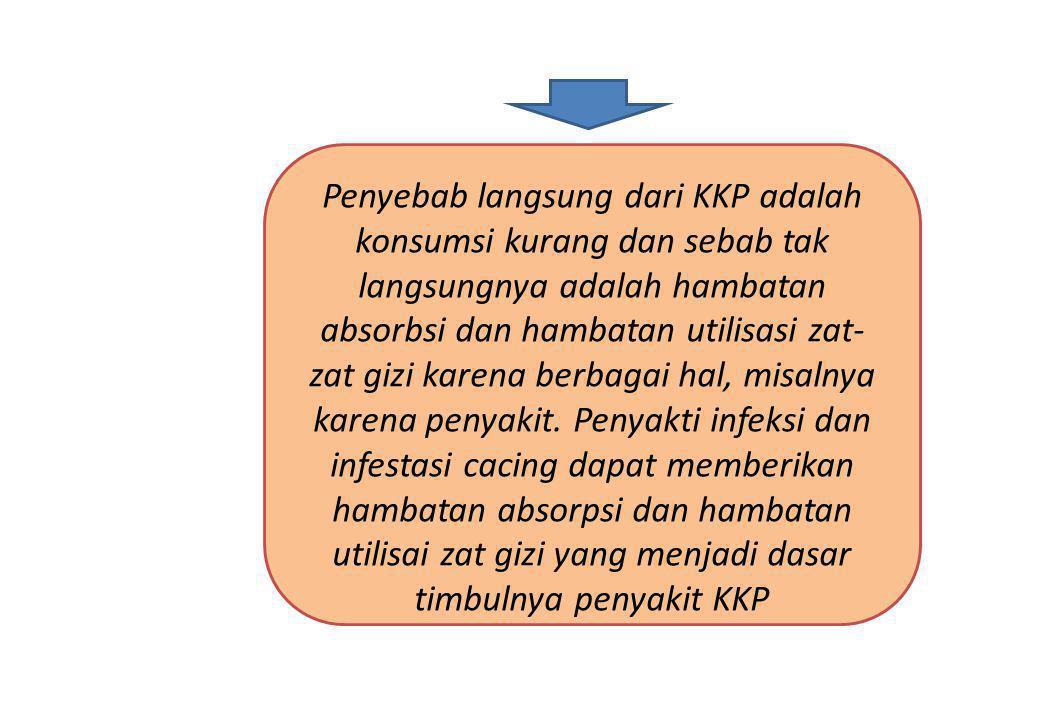 Ada berbagai variasi bentuk KKP yaitu penyakit kwashiorkor, marasmus, dan marasmikwashiorkor. Kwashiorkor adalah penyakit KKP dengan kekurangan protei