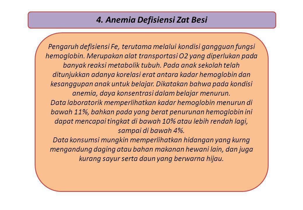 3. Penyakit Defisiensi Yodium Salah satu manifestasi gambaran penyakit kekurangan zat gizi yodium yang meninjol ialah pembesaran kelenjar gondok yang
