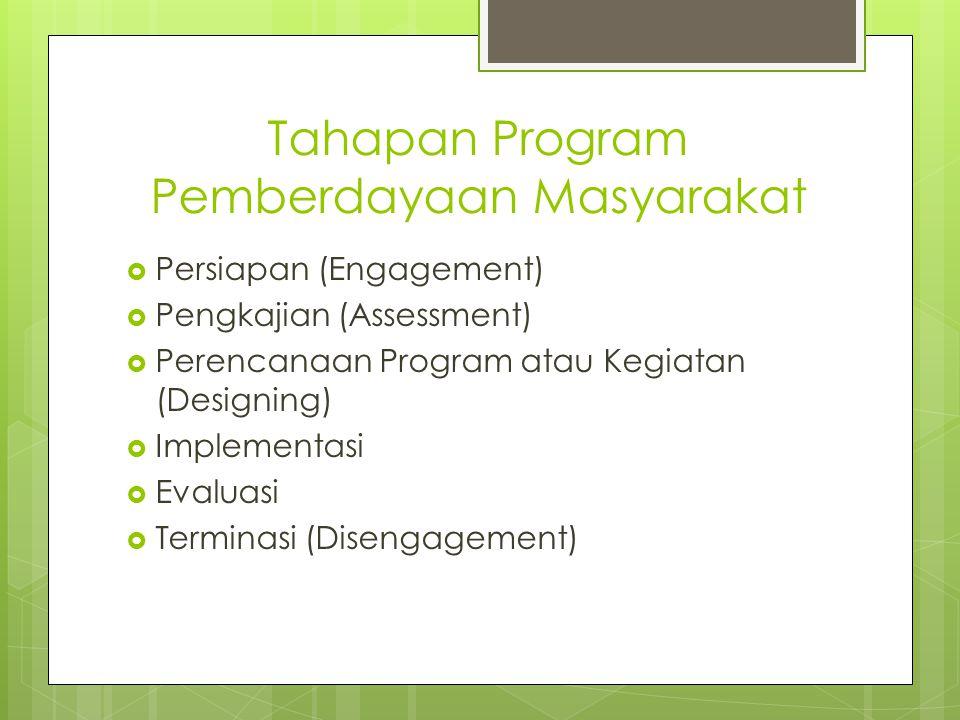 Tahapan Program Pemberdayaan Masyarakat  Persiapan (Engagement)  Pengkajian (Assessment)  Perencanaan Program atau Kegiatan (Designing)  Implement