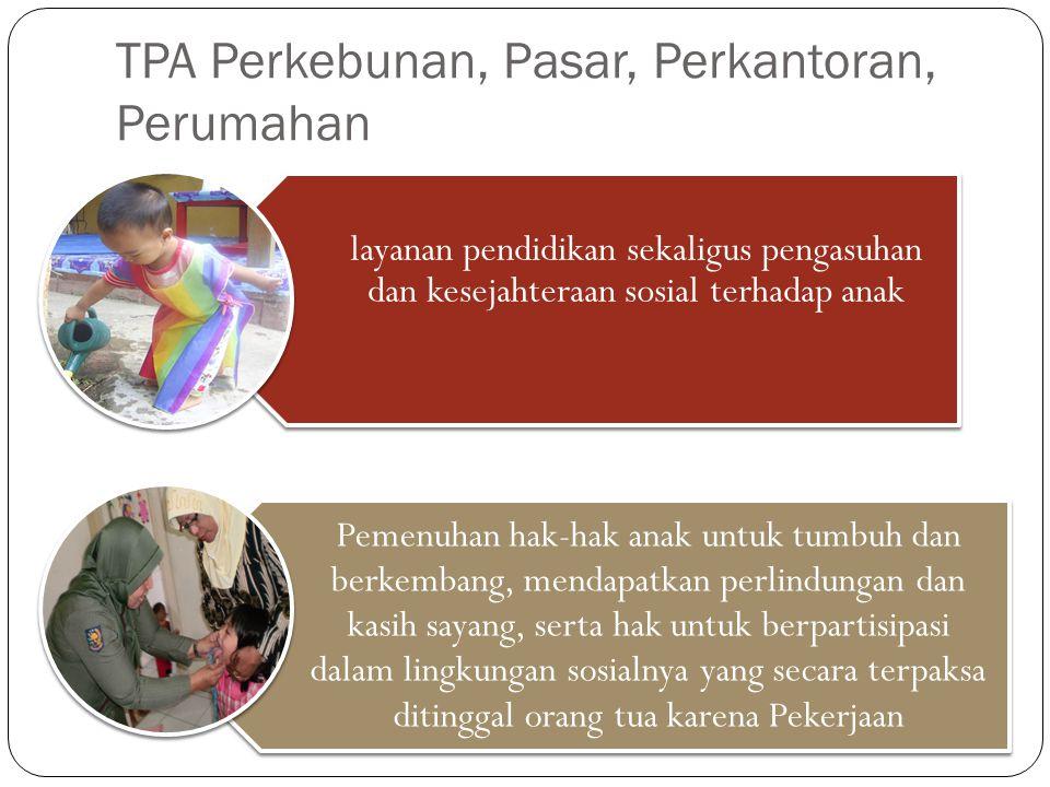 TPA Perkebunan, Pasar, Perkantoran, Perumahan layanan pendidikan sekaligus pengasuhan dan kesejahteraan sosial terhadap anak Pemenuhan hak-hak anak un