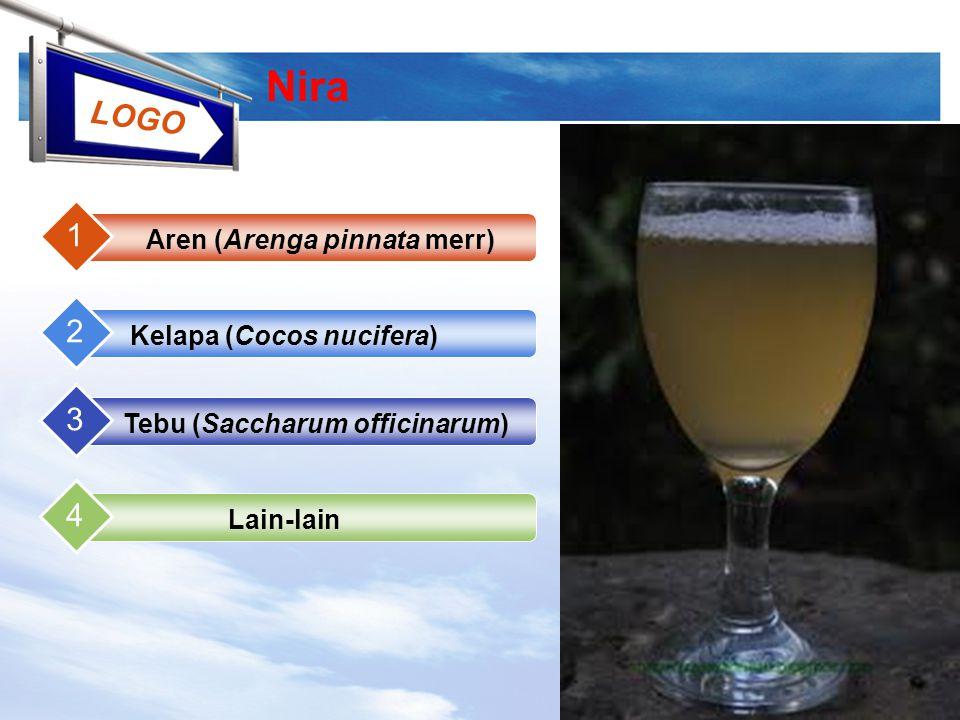 LOGO www.themegallery.com Nira Aren (Arenga pinnata merr) 1 Kelapa (Cocos nucifera) 2 u Tebu (Saccharum officinarum) 3 Lain-lain 4
