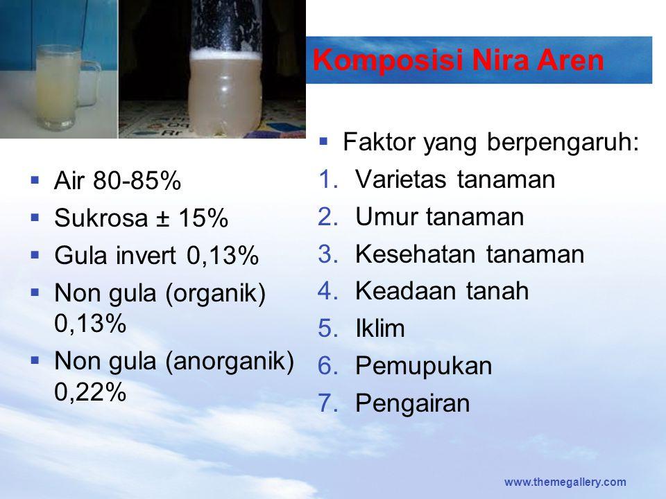 LOGO Komposisi Nira Aren  Air 80-85%  Sukrosa ± 15%  Gula invert 0,13%  Non gula (organik) 0,13%  Non gula (anorganik) 0,22%  Faktor yang berpen
