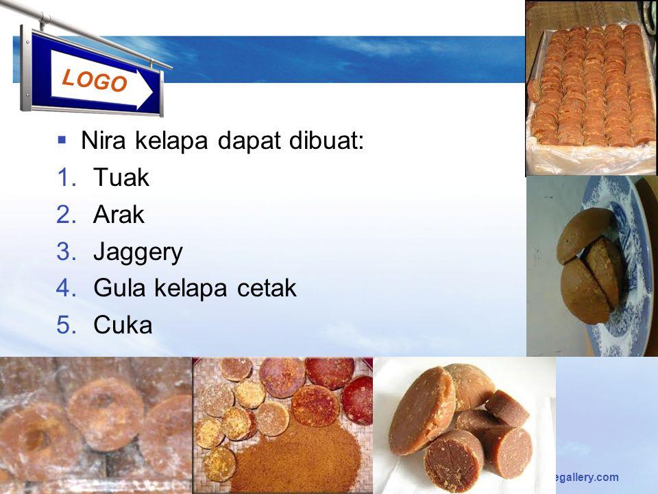 LOGO  Nira kelapa dapat dibuat: 1.Tuak 2.Arak 3.Jaggery 4.Gula kelapa cetak 5.Cuka www.themegallery.com