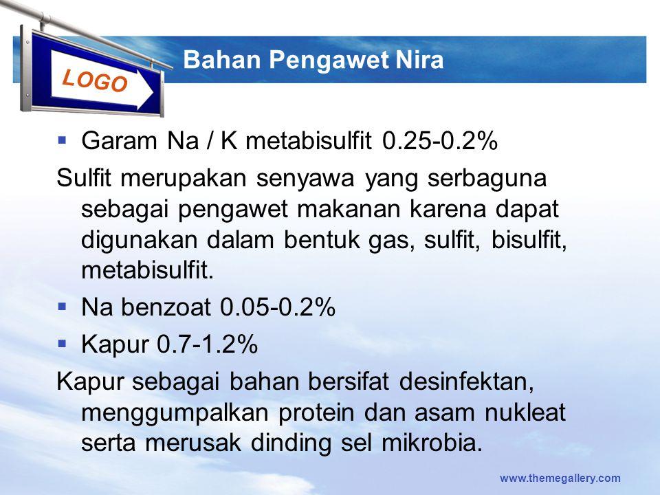 LOGO Bahan Pengawet Nira  Garam Na / K metabisulfit 0.25-0.2% Sulfit merupakan senyawa yang serbaguna sebagai pengawet makanan karena dapat digunakan