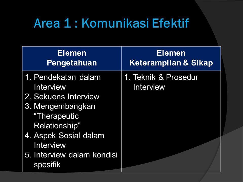 "Area 1 : Komunikasi Efektif Elemen Pengetahuan Elemen Keterampilan & Sikap 1.Pendekatan dalam Interview 2.Sekuens Interview 3.Mengembangkan ""Therapeut"