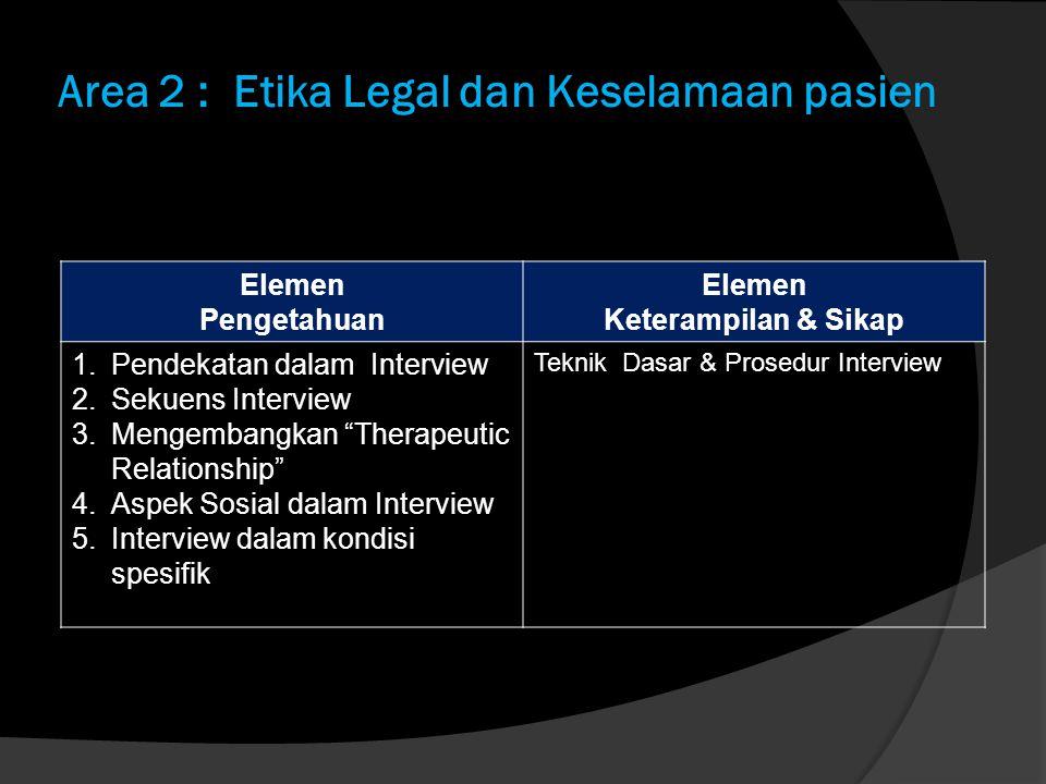 Area 2 : Etika Legal dan Keselamaan pasien Elemen Pengetahuan Elemen Keterampilan & Sikap 1.Pendekatan dalam Interview 2.Sekuens Interview 3.Mengemban