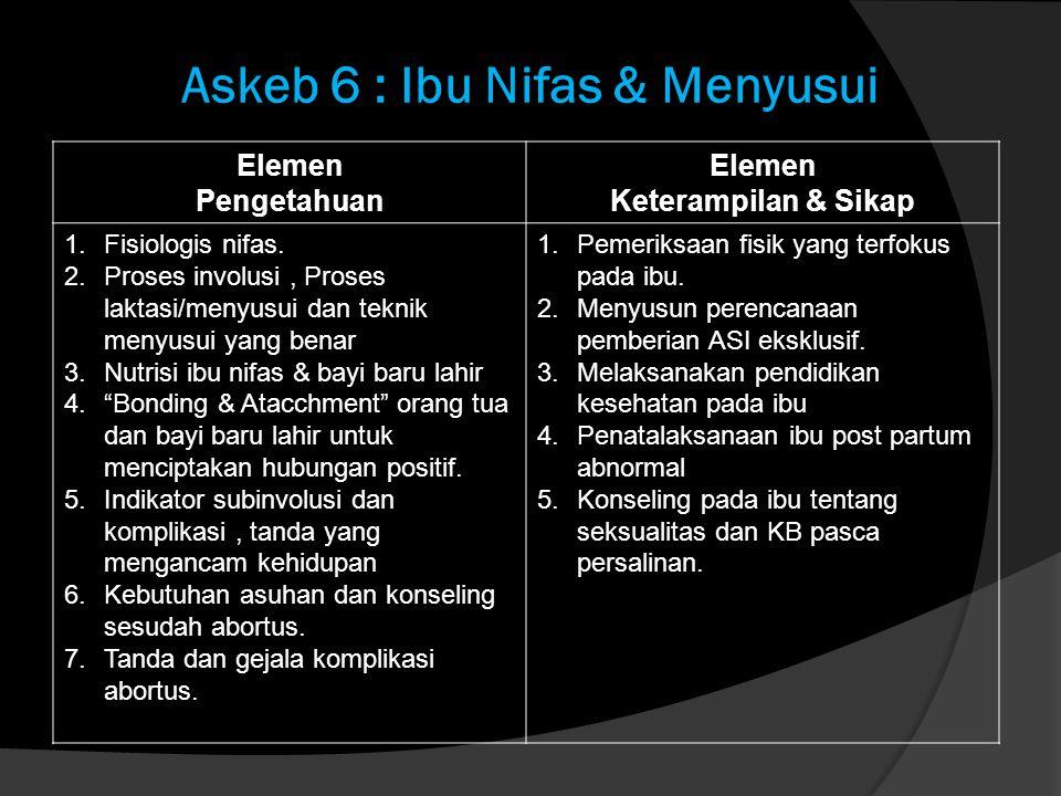 Askeb 6 : Ibu Nifas & Menyusui Elemen Pengetahuan Elemen Keterampilan & Sikap 1.Fisiologis nifas. 2.Proses involusi, Proses laktasi/menyusui dan tekni