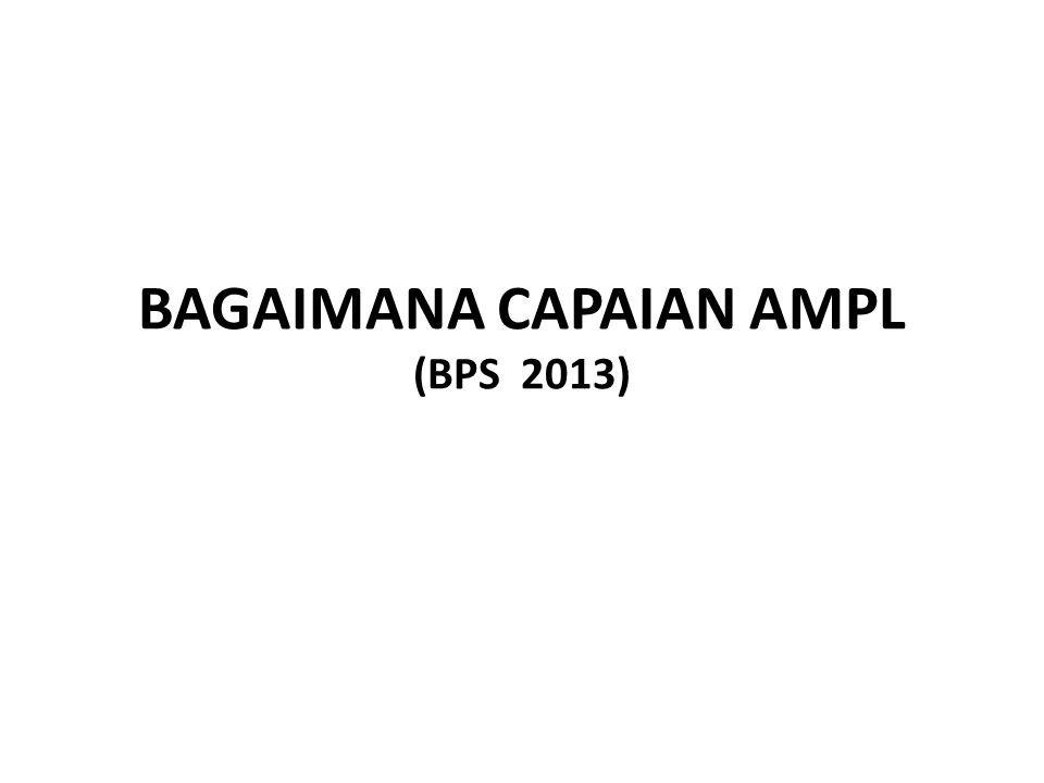 DATA CAPAIAN AMPL NASIONAL Sumber: BPS dan Hasil Perhitungan 2013