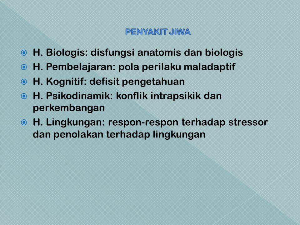  H. Biologis: disfungsi anatomis dan biologis  H.