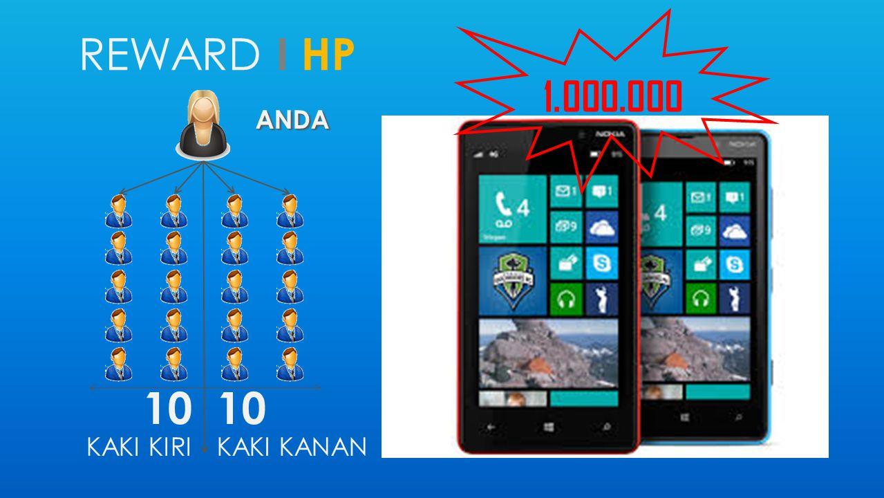 REWARD I HP ANDA 10 KAKI KIRI 10 KAKI KANAN 1.000.000