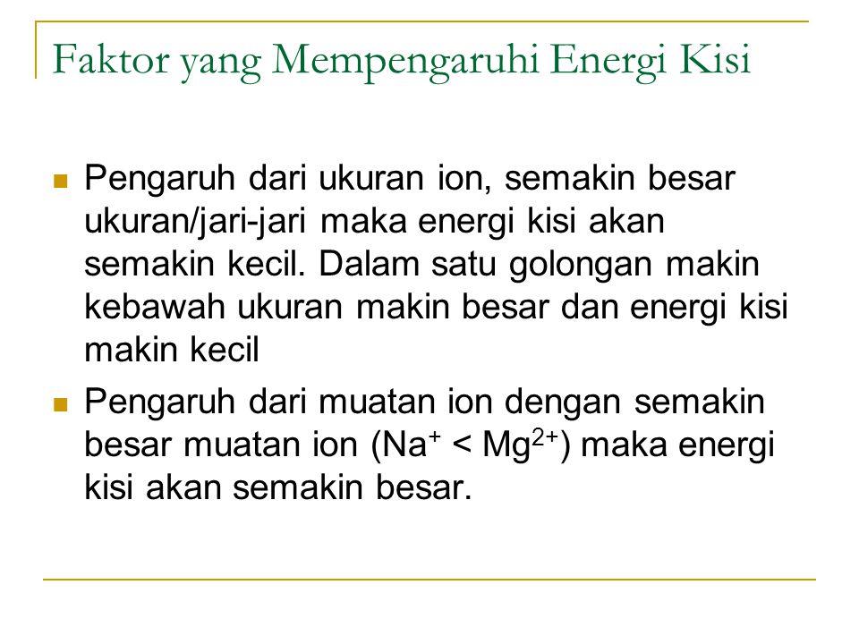 Faktor yang Mempengaruhi Energi Kisi Pengaruh dari ukuran ion, semakin besar ukuran/jari-jari maka energi kisi akan semakin kecil. Dalam satu golongan