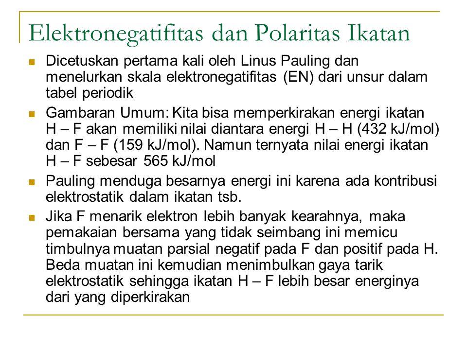 Elektronegatifitas dan Polaritas Ikatan Dicetuskan pertama kali oleh Linus Pauling dan menelurkan skala elektronegatifitas (EN) dari unsur dalam tabel