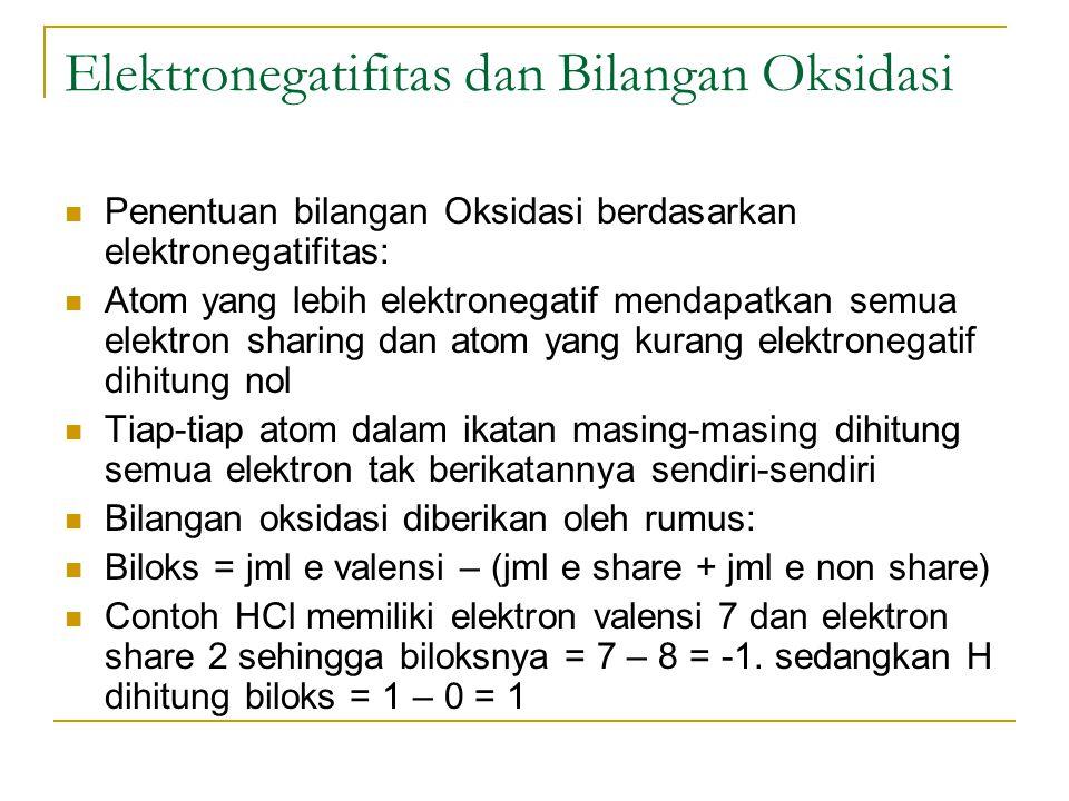 Elektronegatifitas dan Bilangan Oksidasi Penentuan bilangan Oksidasi berdasarkan elektronegatifitas: Atom yang lebih elektronegatif mendapatkan semua