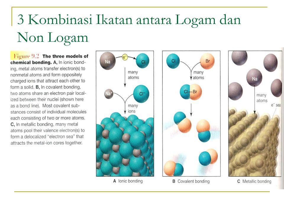 3 Kombinasi Ikatan antara Logam dan Non Logam