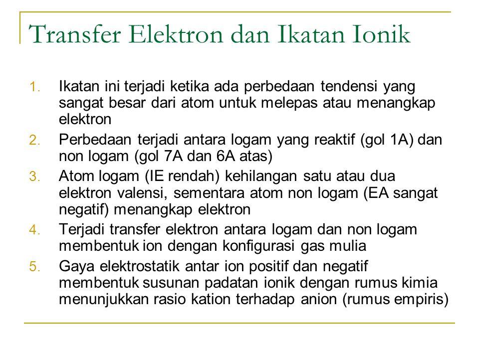 Transfer Elektron dan Ikatan Ionik 1. Ikatan ini terjadi ketika ada perbedaan tendensi yang sangat besar dari atom untuk melepas atau menangkap elektr