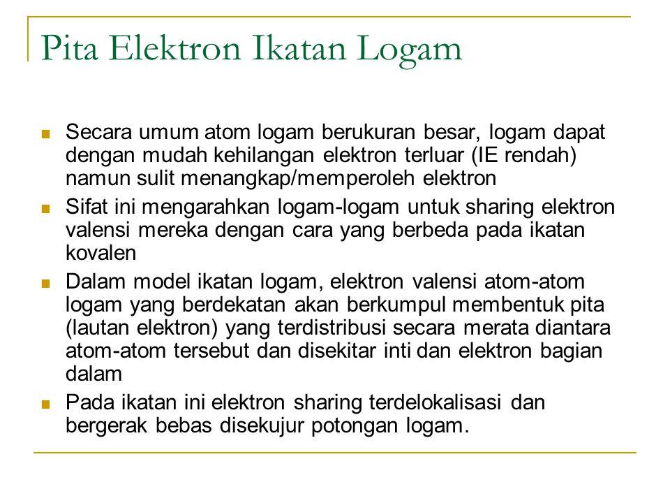 Pita Elektron Ikatan Logam Secara umum atom logam berukuran besar, logam dapat dengan mudah kehilangan elektron terluar (IE rendah) namun sulit menang