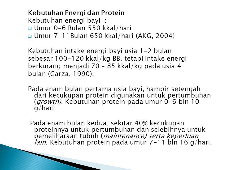 Kebutuhan Energi dan Protein Kebutuhan energi bayi :  Umur 0-6 Bulan 550 kkal/hari  Umur 7-11Bulan 650 kkal/hari (AKG, 2004) Kebutuhan intake energi