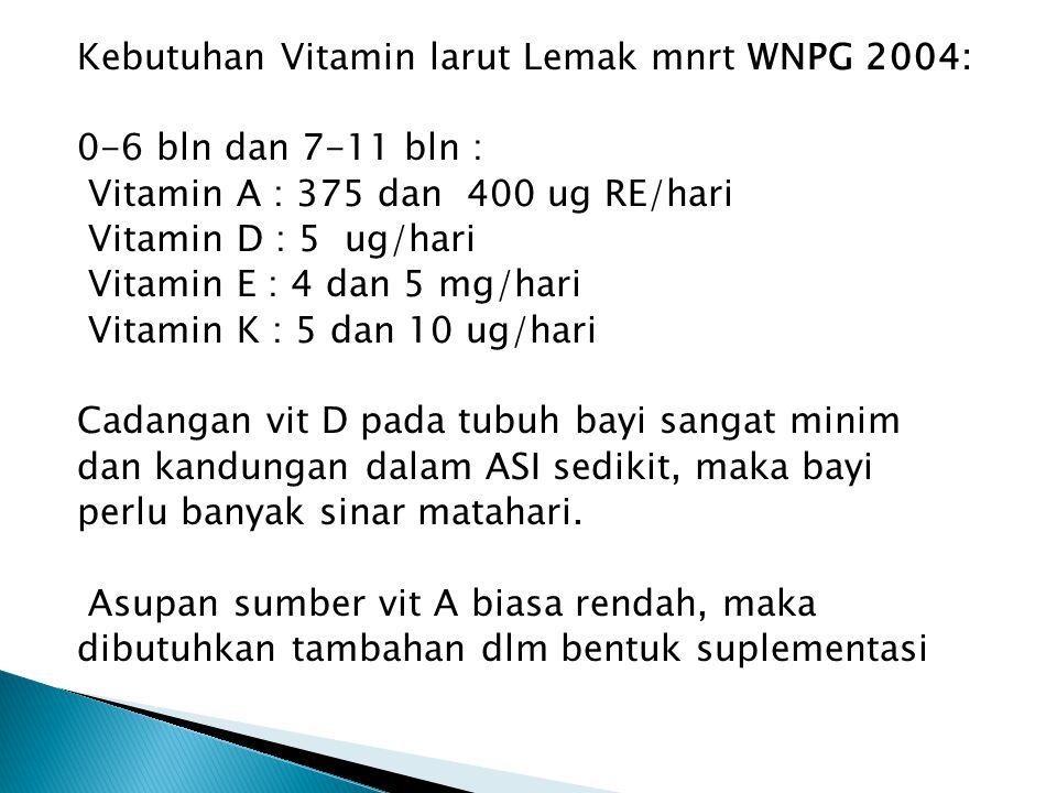 Kebutuhan Vitamin larut Lemak mnrt WNPG 2004: 0-6 bln dan 7-11 bln : Vitamin A : 375 dan 400 ug RE/hari Vitamin D : 5 ug/hari Vitamin E : 4 dan 5 mg/h