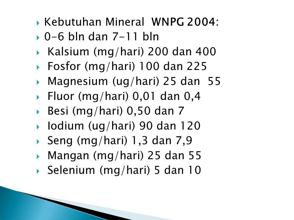 Kebutuhan Mineral WNPG 2004:  0-6 bln dan 7-11 bln  Kalsium (mg/hari) 200 dan 400  Fosfor (mg/hari) 100 dan 225  Magnesium (ug/hari) 25 dan 55 