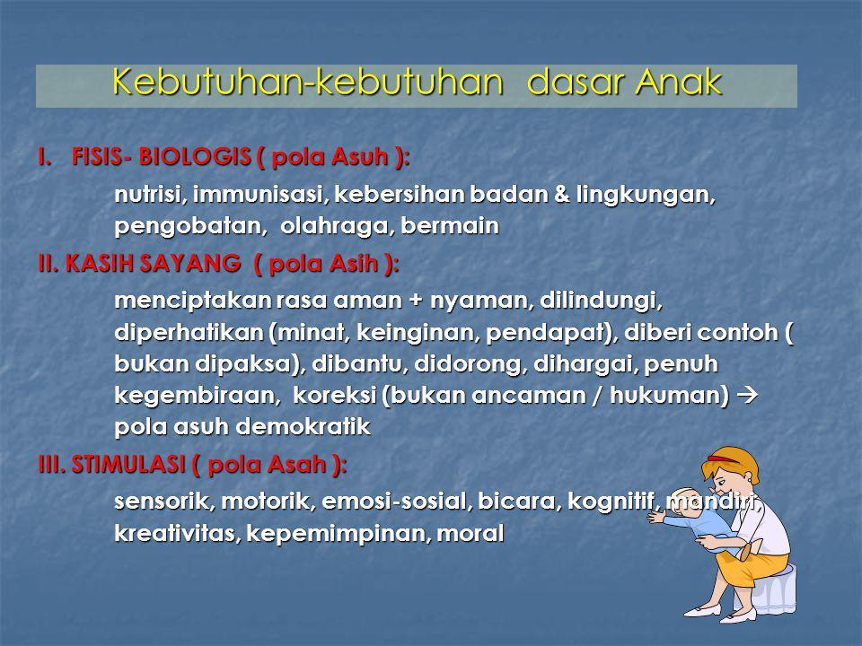 Kebutuhan-kebutuhan dasar Anak I. FISIS- BIOLOGIS ( pola Asuh ): nutrisi, immunisasi, kebersihan badan & lingkungan, pengobatan, olahraga, bermain II.