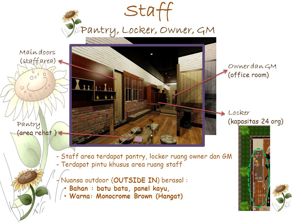 Staff Pantry, Locker, Owner, GM Locker (kapasitas 24 org) Owner dan GM (office room) Main doors (staff area) Pantry (area rehat ) - Staff area terdapa
