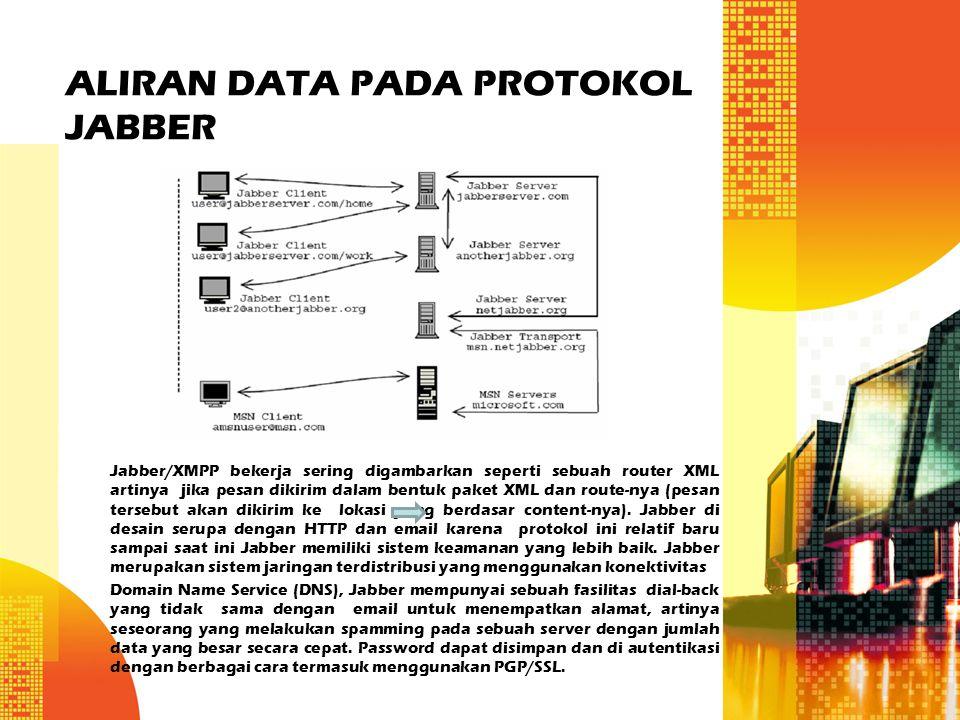 ALIRAN DATA PADA PROTOKOL JABBER Jabber/XMPP bekerja sering digambarkan seperti sebuah router XML artinya jika pesan dikirim dalam bentuk paket XML da