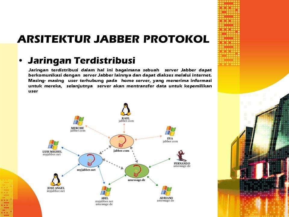 ARSITEKTUR JABBER PROTOKOL Jaringan Terdistribusi Jaringan terdistribusi dalam hal ini bagaimana sebuah server Jabber dapat berkomunikasi dengan serve