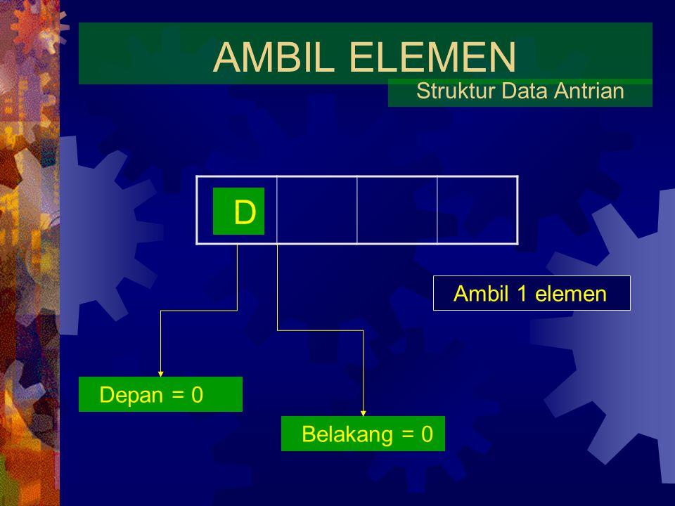 AMBIL ELEMEN Struktur Data Antrian C D Ambil 1 elemen Depan = 1 Belakang = 1 Geser antrian