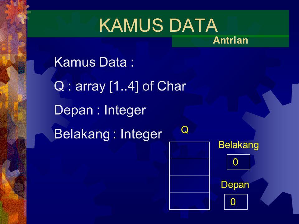 AMBIL ELEMEN Struktur Data Antrian D Ambil 1 elemen Depan = 0 Belakang = 0