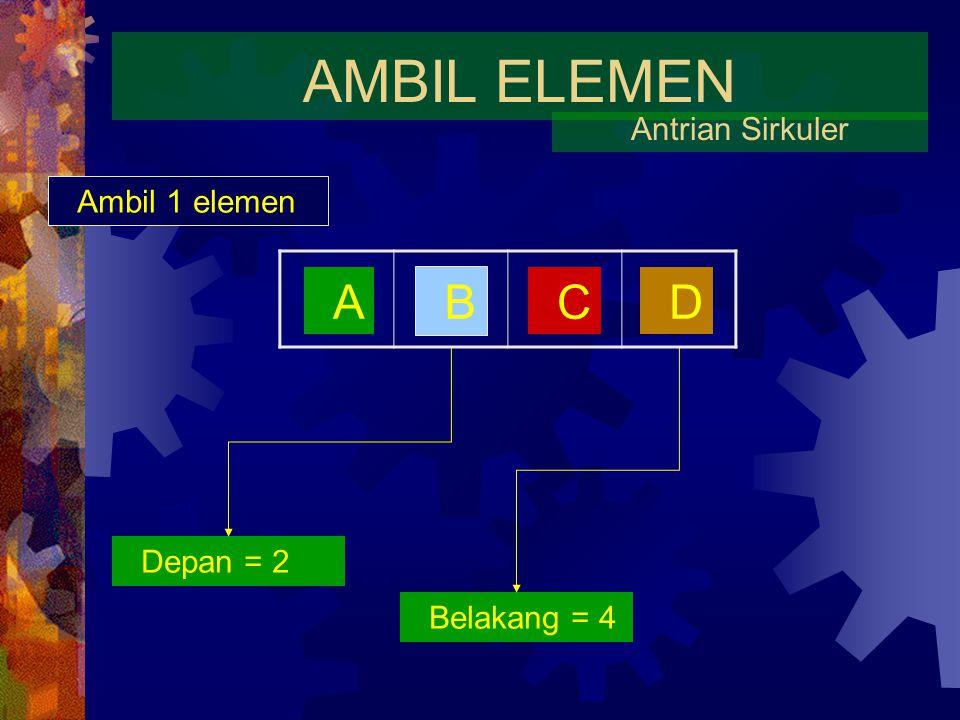 TAMBAH ELEMEN Antrian Sirkuler A B CD Depan = 0 Belakang = 0 Depan = 1 Belakang = 1 Depan = 1 Belakang = 2 Depan = 1 Belakang = 3 Depan = 1 Belakang = 4