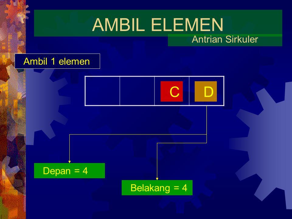 AMBIL ELEMEN Antrian Sirkuler B CD Ambil 1 elemen Depan = 3 Belakang = 4
