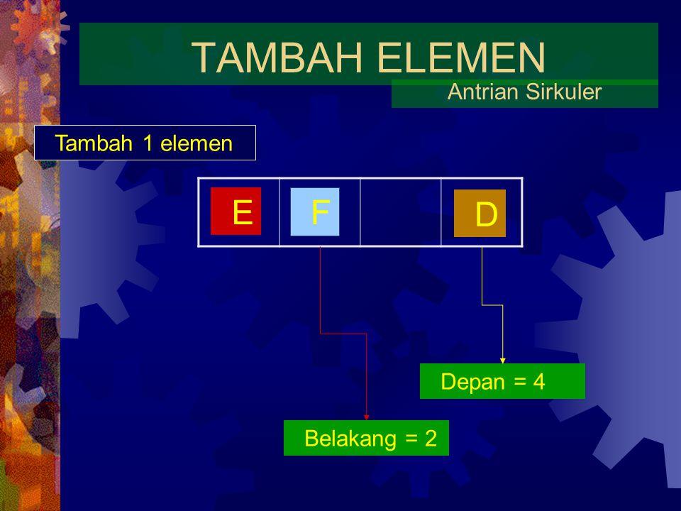 TAMBAH ELEMEN Antrian Sirkuler E D Tambah 1 elemen Depan = 4 Belakang = 1