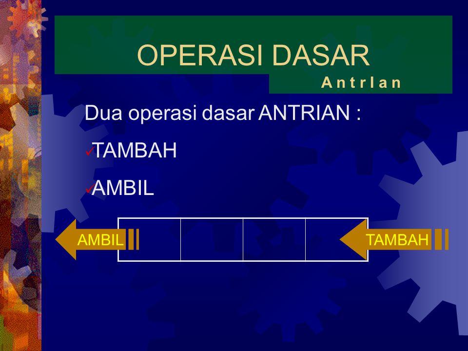 OPERASI DASAR A n t r I a n Dua operasi dasar ANTRIAN : TAMBAH AMBIL TAMBAHAMBIL