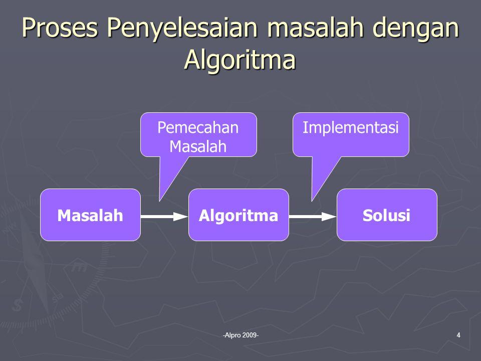 -Alpro 2009-4 Proses Penyelesaian masalah dengan Algoritma MasalahAlgoritmaSolusi Pemecahan Masalah Implementasi