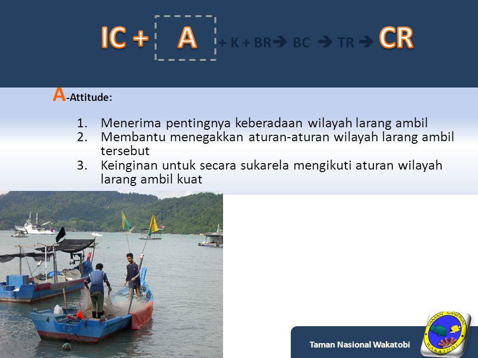 K -Knowledge: Bahwa wilayah larang ambil ikan merupakan salah satu cara untuk menjaga keberlangsungan sumberdaya perikanan secara berkelanjutan Taman Nasional Wakatobi