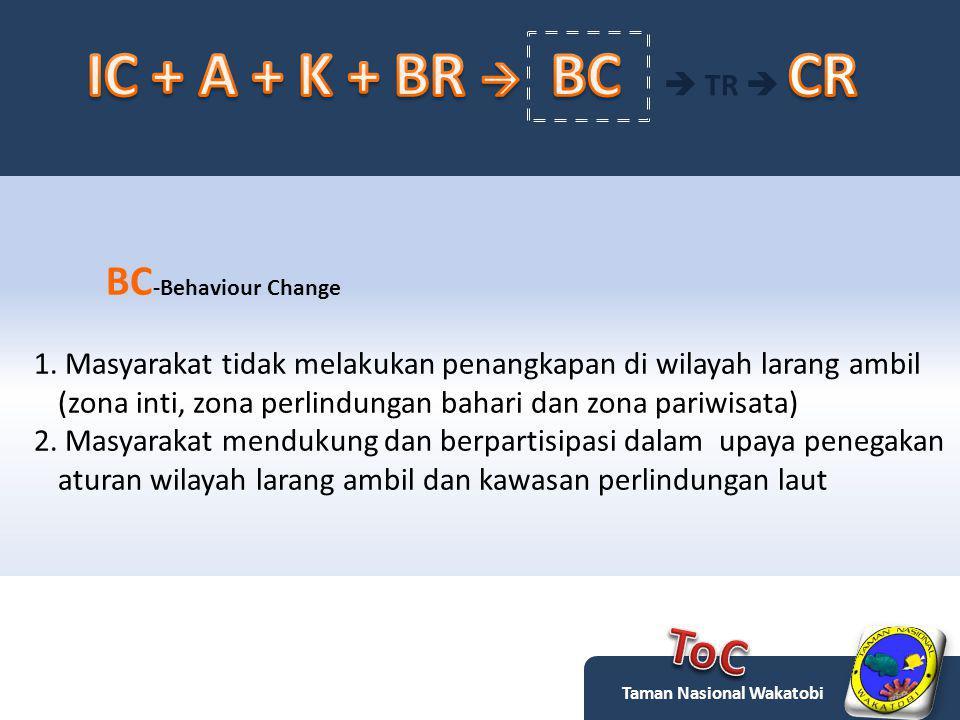 BC -Behaviour Change 1. Masyarakat tidak melakukan penangkapan di wilayah larang ambil (zona inti, zona perlindungan bahari dan zona pariwisata) 2. Ma
